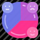 chart, emoji, face, feedback, percentage icon