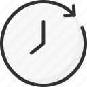 clock, refresh, rotate, time, update, watch icon