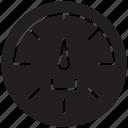 gauge, odometer, speed counter, speed indicator, speedometer, velocimeter icon