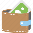 banknote, billfold, cash, purse, wallet icon
