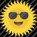 cartoon character, shining sun, smiling sun, summer season, sun with glasses icon