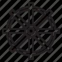 airplane, boat, ship, steering, travel, traveller, wheel