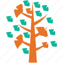 leafy, nature, symmetrical, tree icon