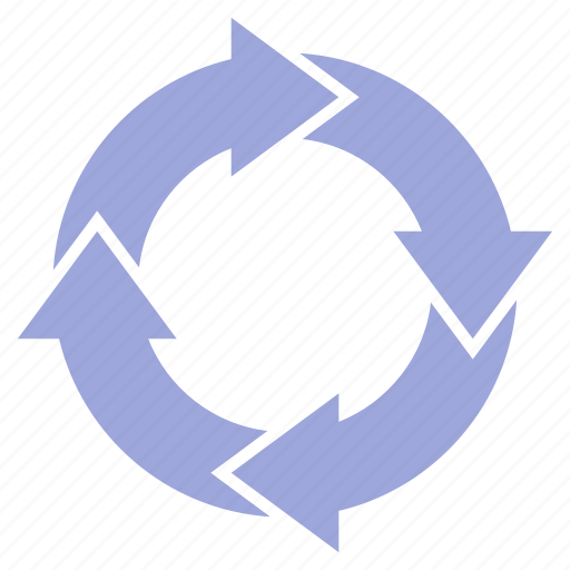 Arrow, arrows, circle, cycle, recycle icon - Download on Iconfinder