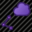 avatar, cloud, internet, mobile, sharing, ui