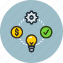 budget, business, flow, idea, money, planning, process icon