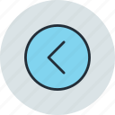 arrow, circle, home, left, prev, previous icon
