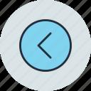arrow, circle, home, left, prev, previous