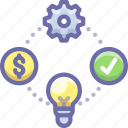 business, idea, process icon