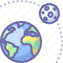 earth, moon, orbit icon