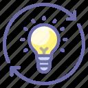 process, bulb, idea