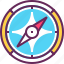 business, compass, direction, guide, navigation, rose, trends icon
