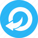 direction, preview, previous, refresh, review, rotate, rotation icon