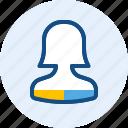 female, persona, profile, user icon