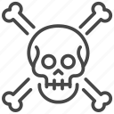 danger, dead, notice, sign, skull, warning icon