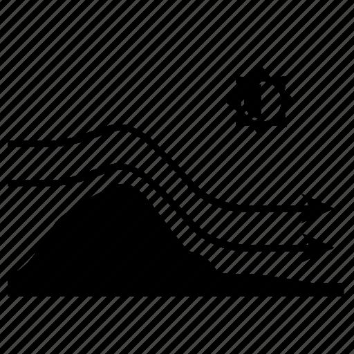 air, mountain, stream, sun, way, wind icon