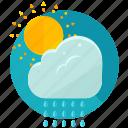 cloud, partly, rain, sun, sunny, weather