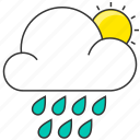 cloud, day, forecast, nature, rain, raindrops, sun icon