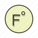 degrees, farenheit, forecast, temperature, weather icon