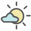 cloudy weather rainy weather hot weather wind weather cloudy night cloud afternoon clouds headdress