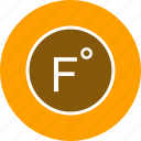 degree, farenheit, forecast, temperature, weather icon
