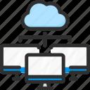 cloud, computer, connect, connection, lan, pc, service
