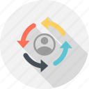 avatar, communication, essential, interaction, interface icon