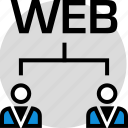 development, onilne, technology, two, users, web icon