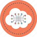 circuit cloud, cloud computing, cloud computing application, cloud computing circuit, cloud technology concept icon