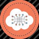 cloud computing, circuit cloud, cloud computing application, cloud computing circuit, cloud technology concept