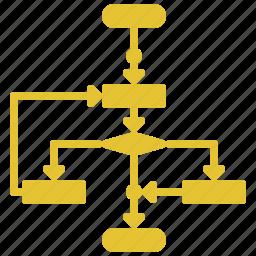 flow diagram, flowchart, usability, workflow icon