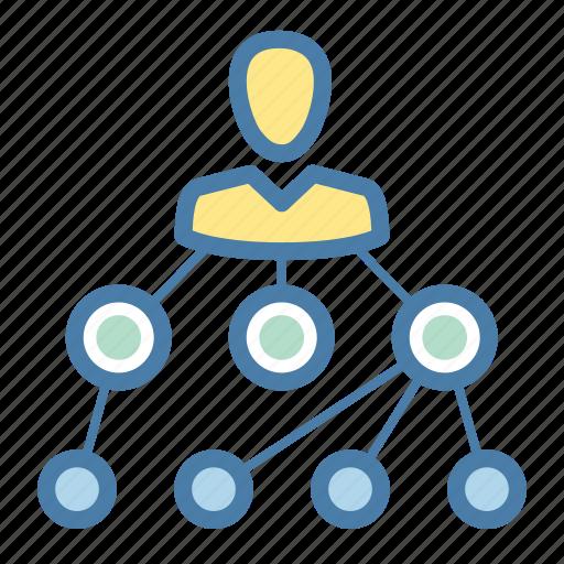 hierarchy, leadership, management, scheme, structure, team, teamwork icon