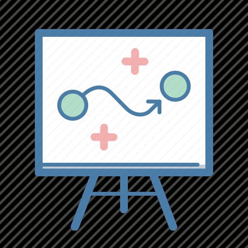 blackboard, business plan, solution, strategy icon