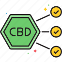 benefits, cannabinoid, cannabis, cbd, cbd benefits, marijuana, weed icon