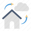 cloud connection, cloud server, house connection, house database, house weather, weather