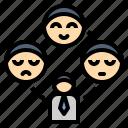 behavior, feeling, personality, mood, character icon
