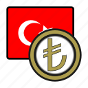 asia, coin, currency, exchange, lira, turkey, world icon
