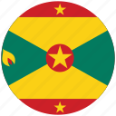 flag of grenada, grenada, grenada's circled flag, grenada's flag icon