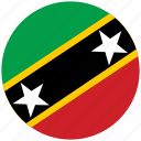 flag of st kitts nevis, st kitts nevis, st kitts nevis's circled flag, st kitts nevis's flag icon