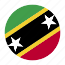 country, flag, kitts, kna, nevis, saint icon
