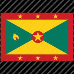 flag of grenada, grenada, grenada's flag, grenada's square flag icon