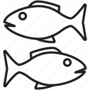 fish, personality, pisces, sign, traits, zodiac icon