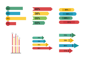 Infographic Bar & Pie chart